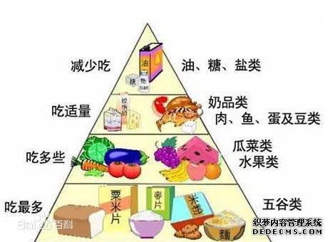 糖尿病患者宜吃食物